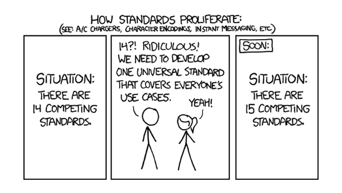 How standards proliferate - a short comic