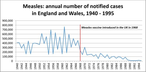 small resolution of source public health england