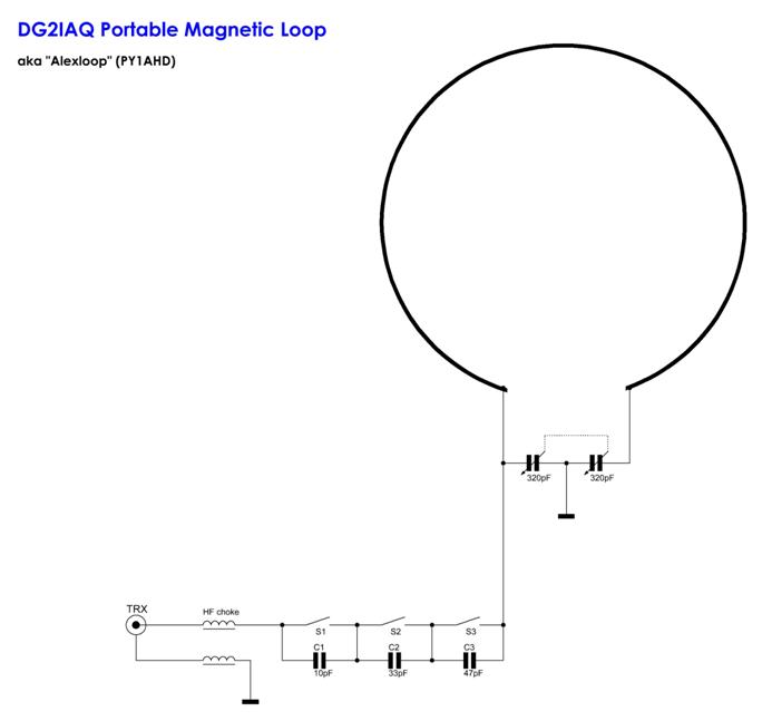 Mag Loop Antenna – Name