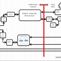 Nissan Primera Wiring Diagram 2003 Ford F350 Central Locking Schemes Imageresizertool Com