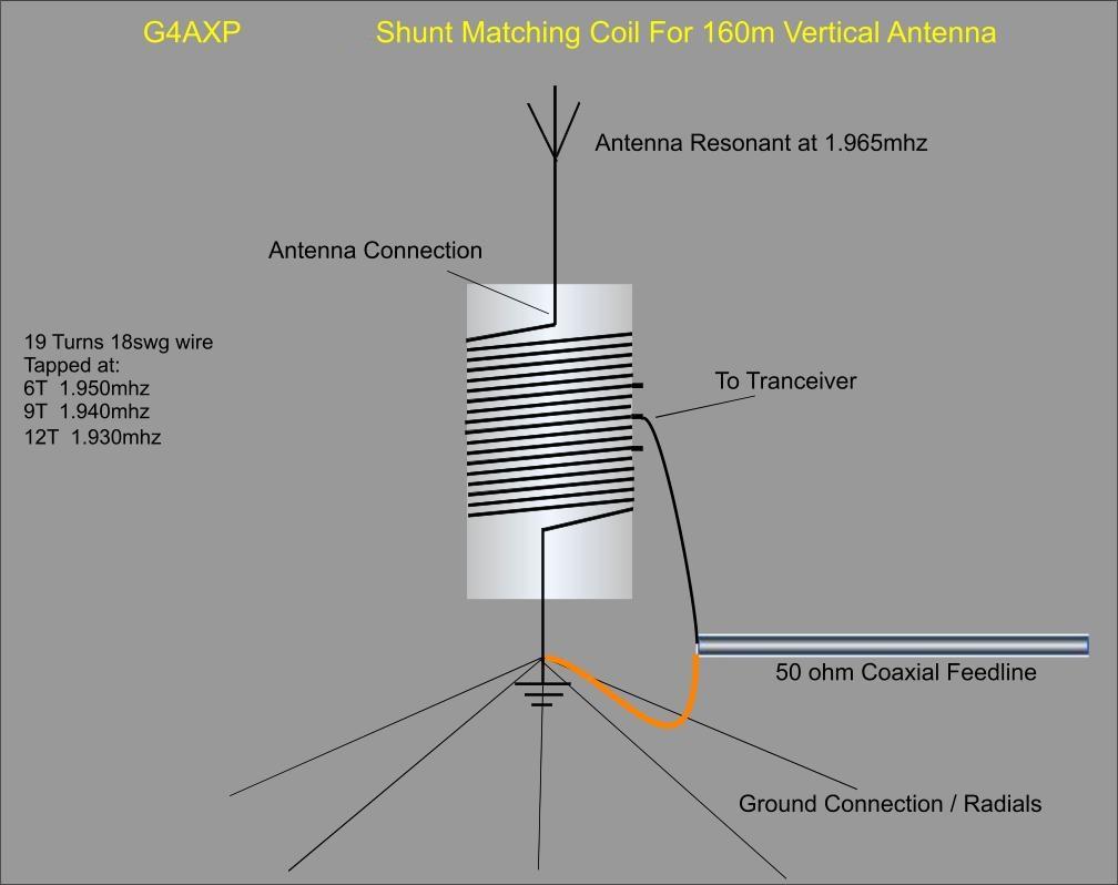 The G4AXP / VK6MC 160 meter Vertical Antenna