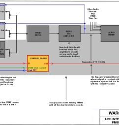 fm880 link interface block diagram [ 1183 x 844 Pixel ]