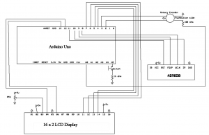 Arduino VFO