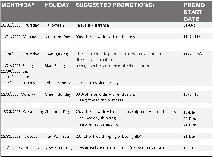 image shows holiday marketing promotions that worked for my clients