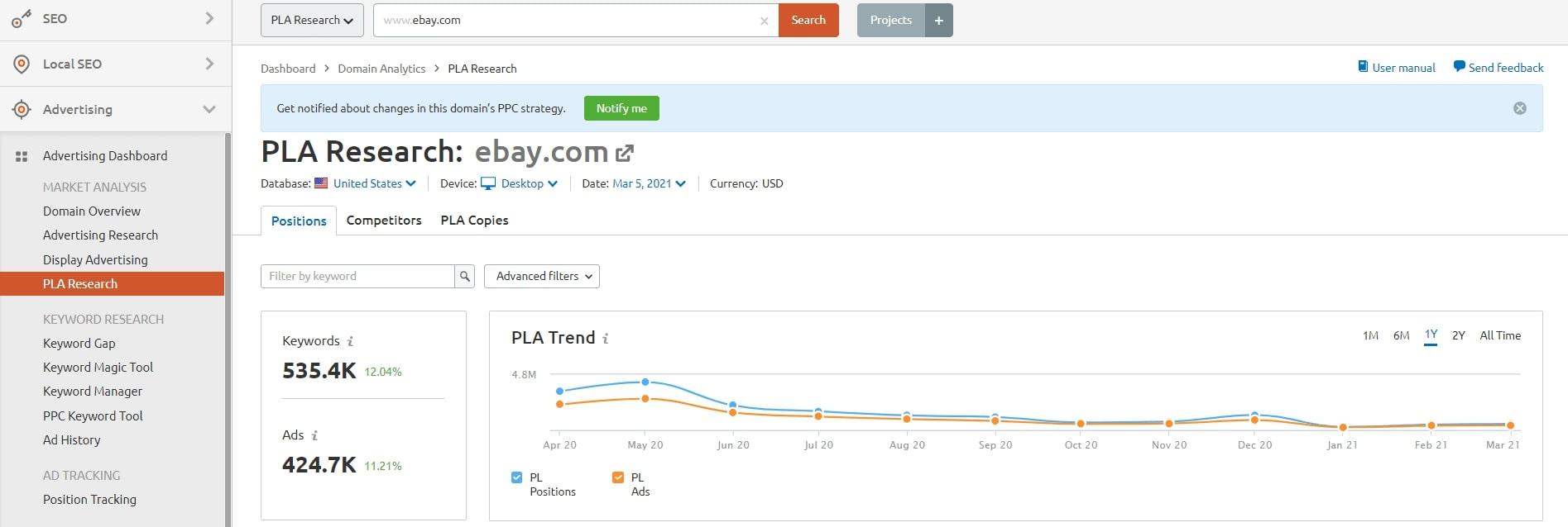 PLA research analytics