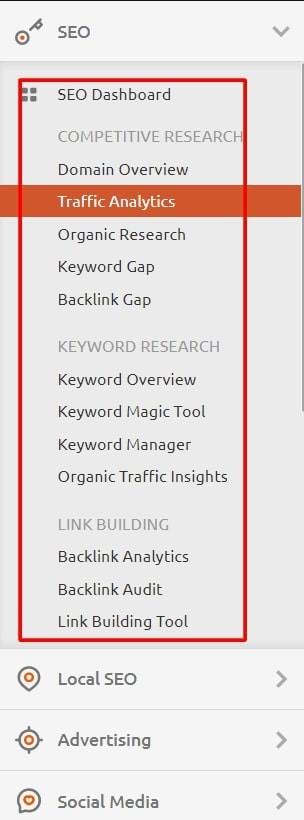 semrush dashboard shows how to navigate between features