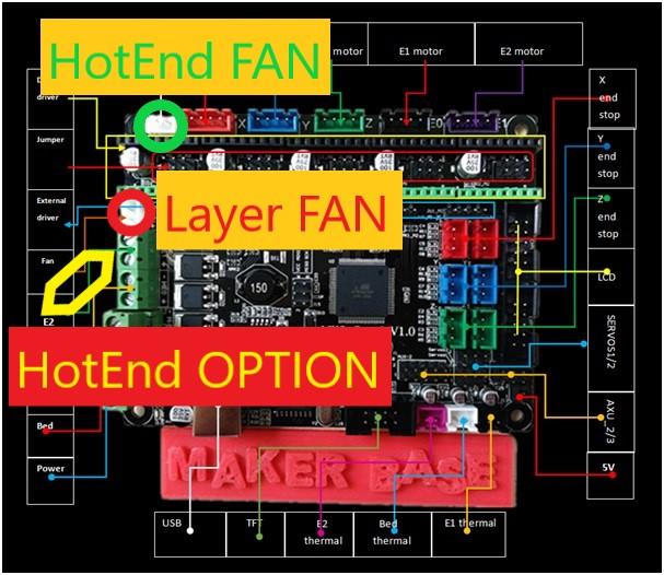 Heat Sink Wiring Diagram Controller Mks Gen L V King Corexy 3d Printer