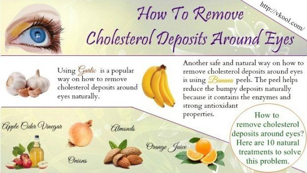 A Natural Ways To Get Rid Of Cholesterol