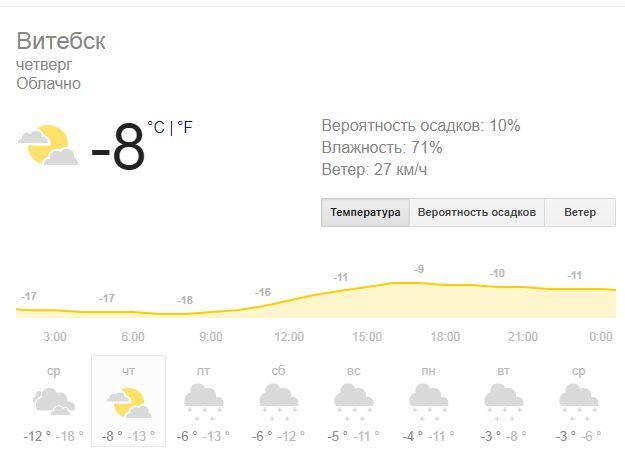 В Витебск весна придет с морозом, снегом и северным ветром