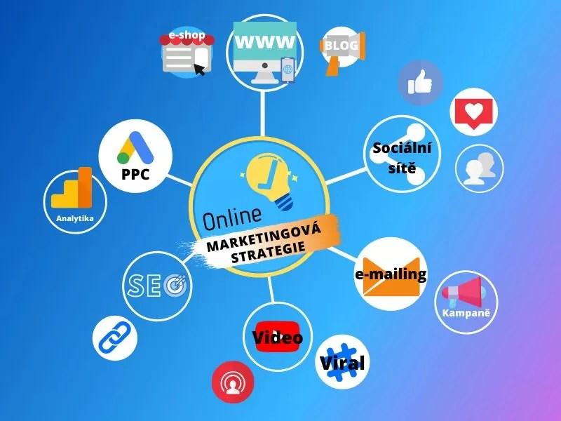 moje služby online marketing