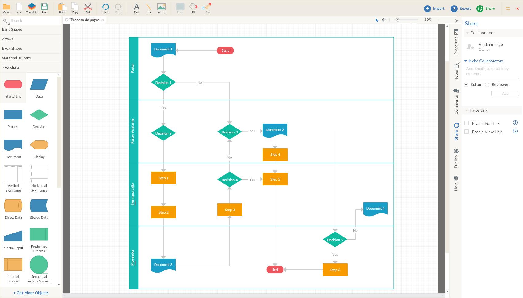 hight resolution of vladimir lugo diagrama de carriles de nado usando creately