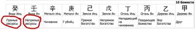 karta_rowdeniya_2
