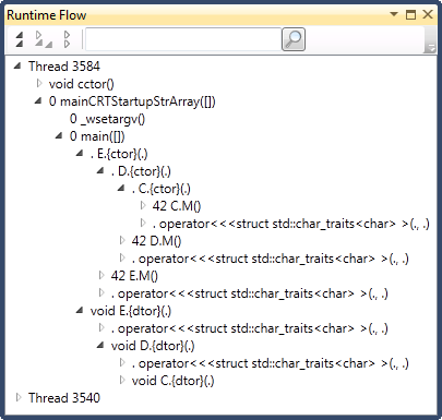 Members initialization difference between C and C