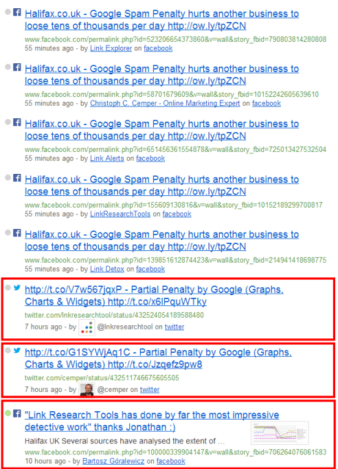 Halifax.co .uk Penalty by Google Social Mention search e1391981736882 Find Out Who Shared Your URL on Facebook