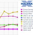 thumbnail1 Halifax Bank   Partial Penalty by Google (Graphs, Charts & Widgets)
