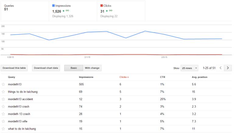 sub directory google webmaster tools Adding sub directories to Google Webmaster Tools
