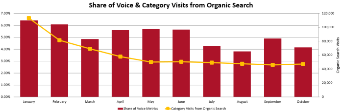 Share of Voice Best SEO Tools & Resources for 2015
