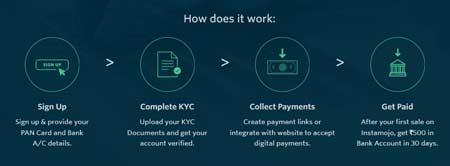 instamojo-payment