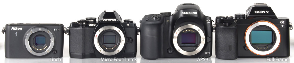 sensor-size-camera-body-differences