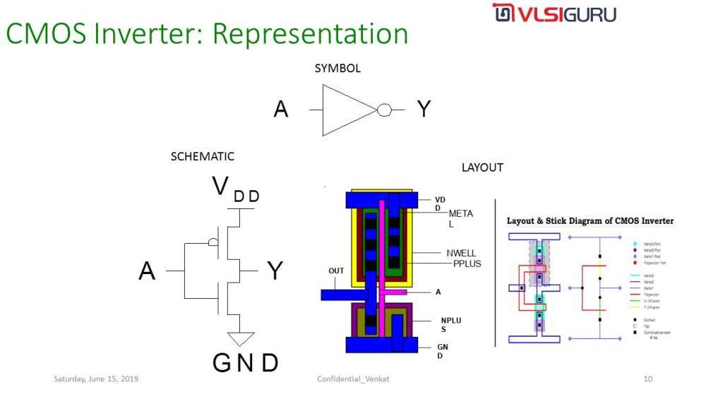 medium resolution of v