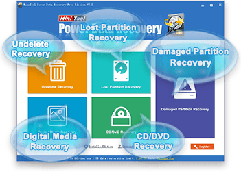 MiniTool Power Data Recovery 8.8 Key With Crack 2020