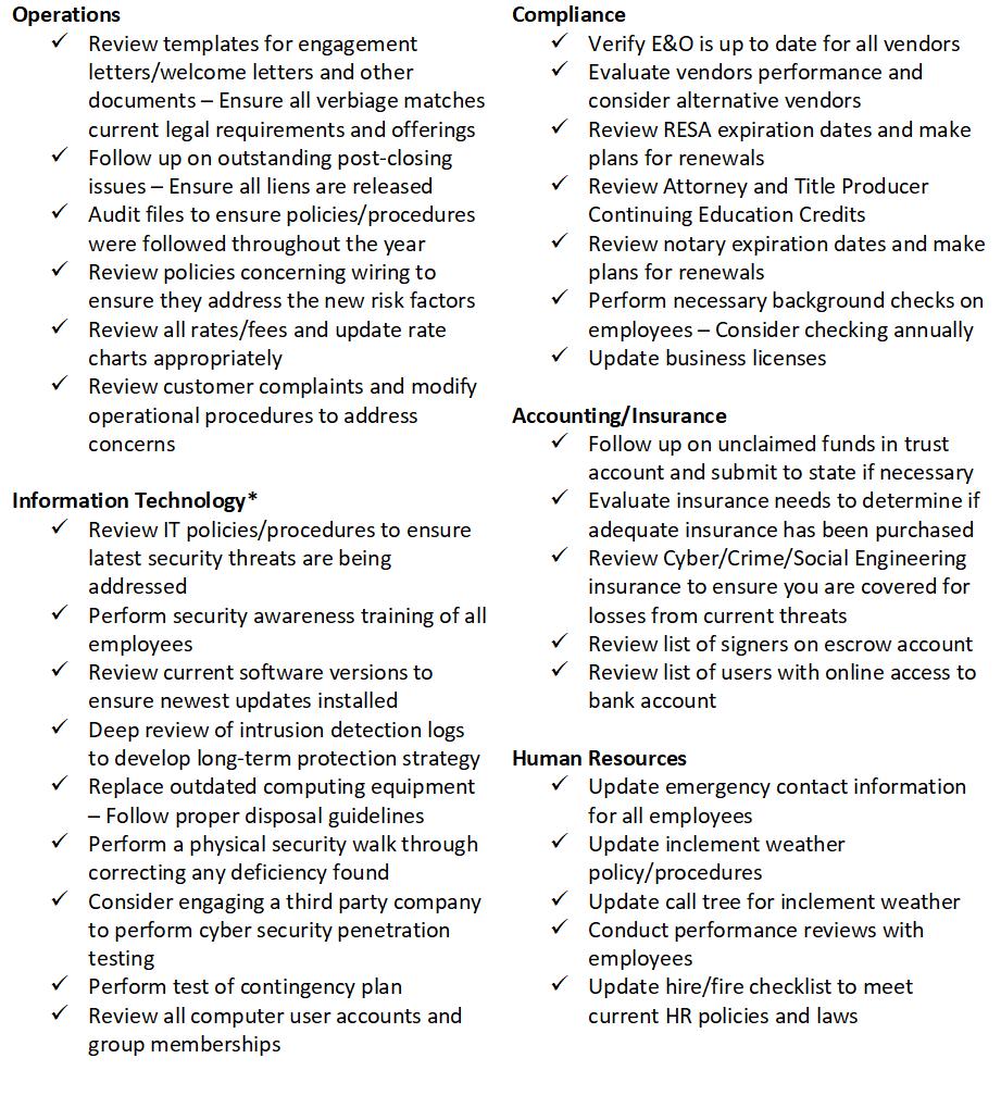 Shaheen Checklist