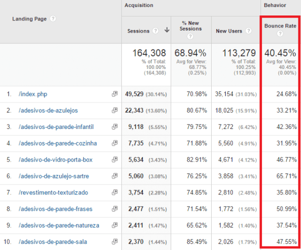 tracking user engagement with google analytics