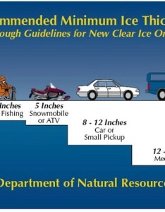 Above is  recommended ice thickness chart provided by the department of natural resources also fishing in north don   put yourself on thin timminstoday rh
