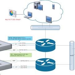 Citrix Netscaler Diagram Minn Kota Power Drive 55 Wiring Vmhq