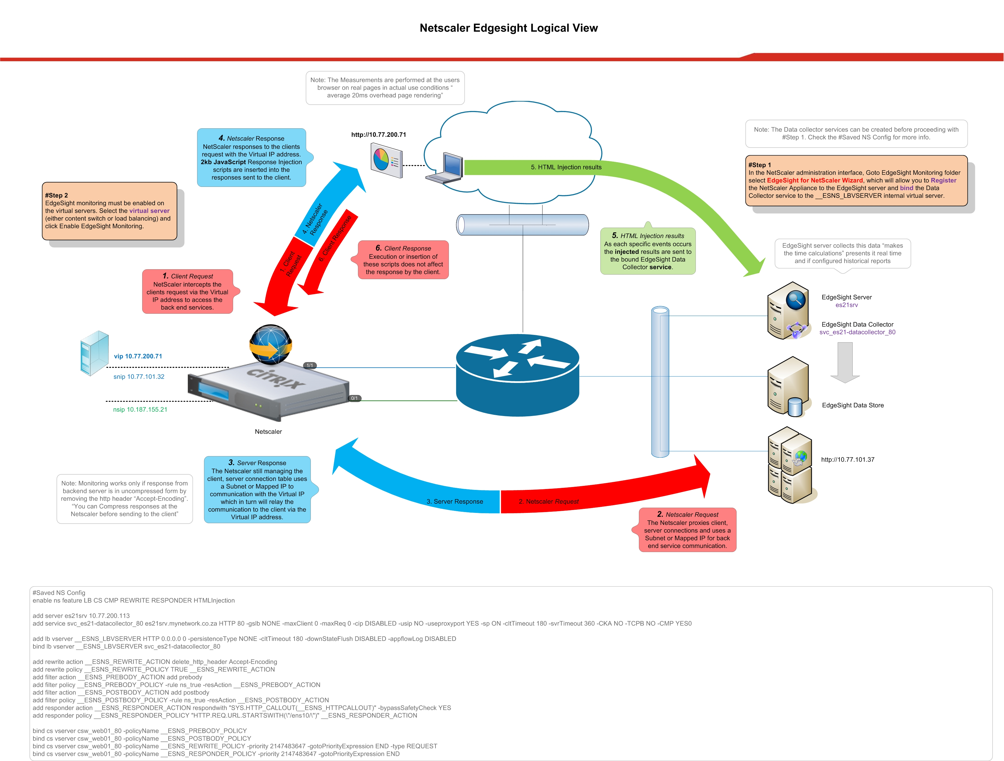 hyper v network diagram wiring toyota 1jz gte vmhq virtualization technologists