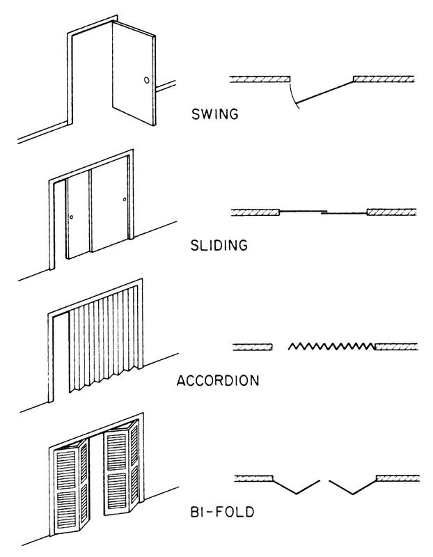 Door Architecture Symbol & Sliding Door Symbol In Floor
