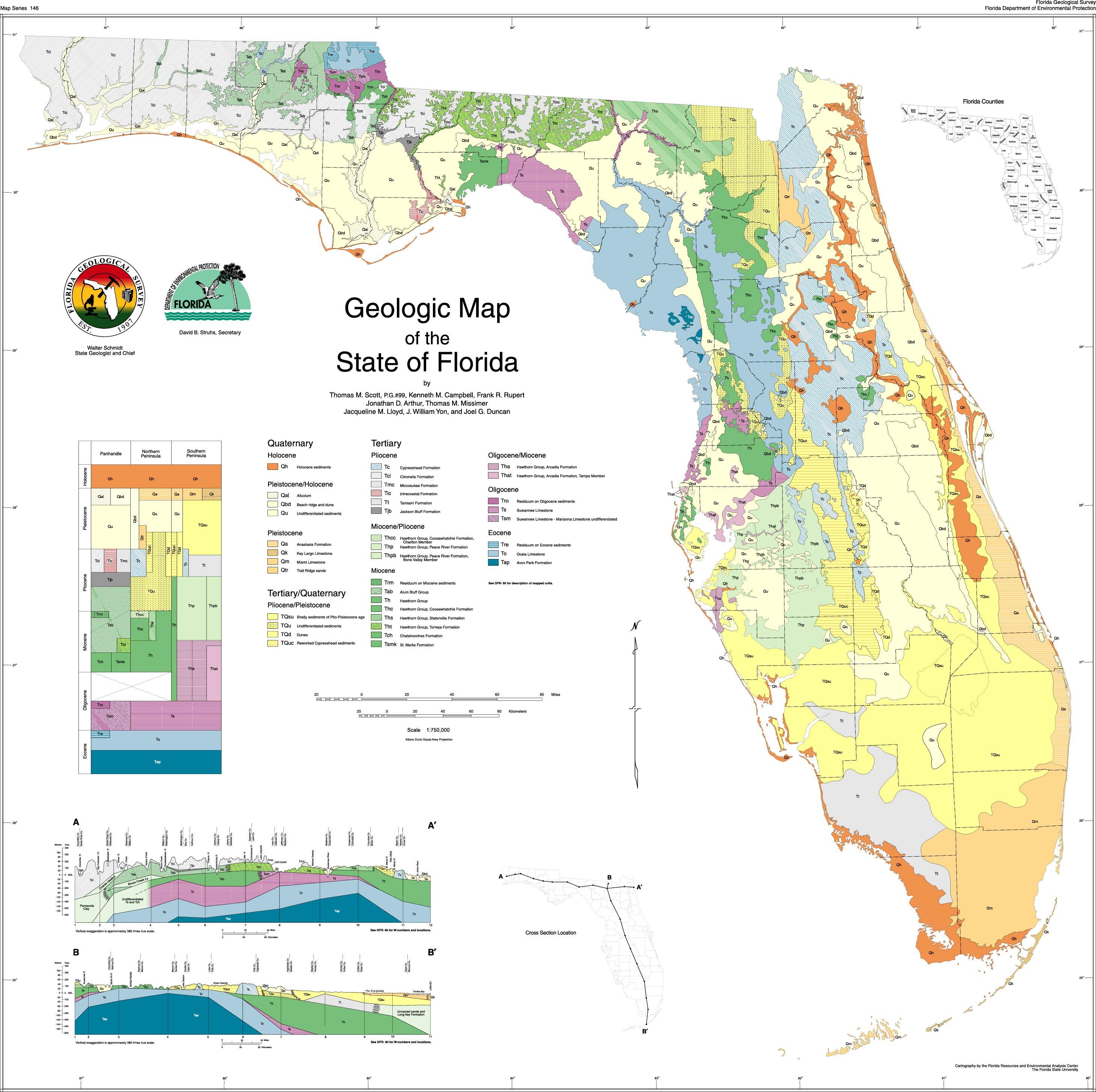 Florida Geology