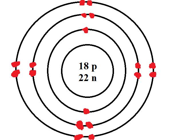 bohr model diagram for calcium