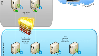 Updated HAProxy Load Balancer Virtual Appliance - VMtoday