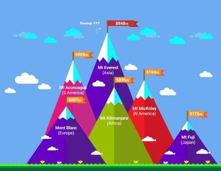 Эверест инфографика