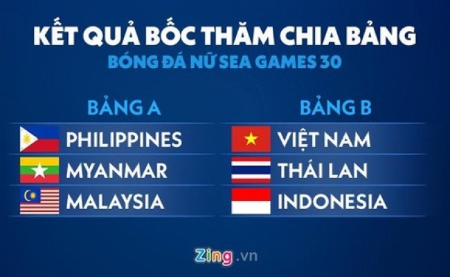 Vietnam S U22 Team Drawn In Group B Of Sea Games 30