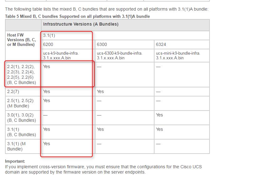 ucs-server-requirements-precheck