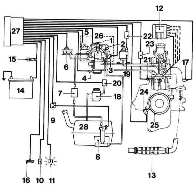 Opel Corsa B Принцип функционирования систем впрыска топлива