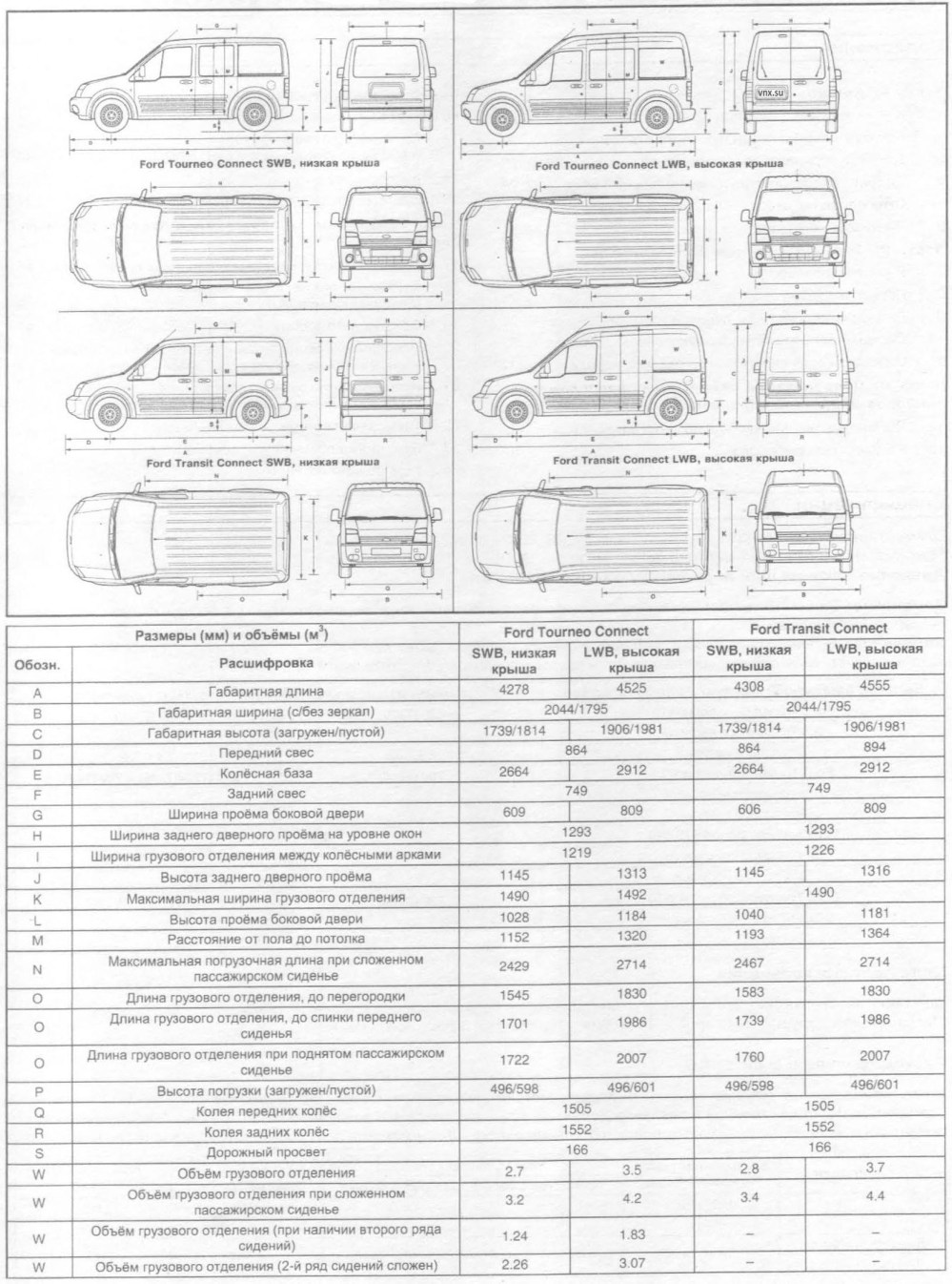 medium resolution of 2002 ford transit fuse box diagram images gallery