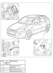 Ford Focus Руководство для станций технического обслуживания