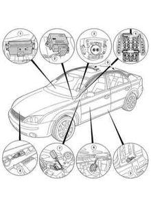 Форд Руководство по ремонту и эксплуатации читать онлайн