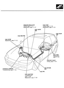 Honda Civic mk5 Service Manual