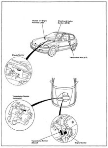 Honda Civic 1991 Service Manual