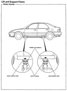 Honda Civic 1992/1993 Supplement Service Manual