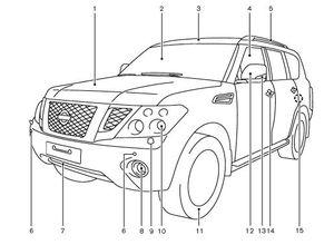 Nissan Руководства по ремонту и эксплуатации
