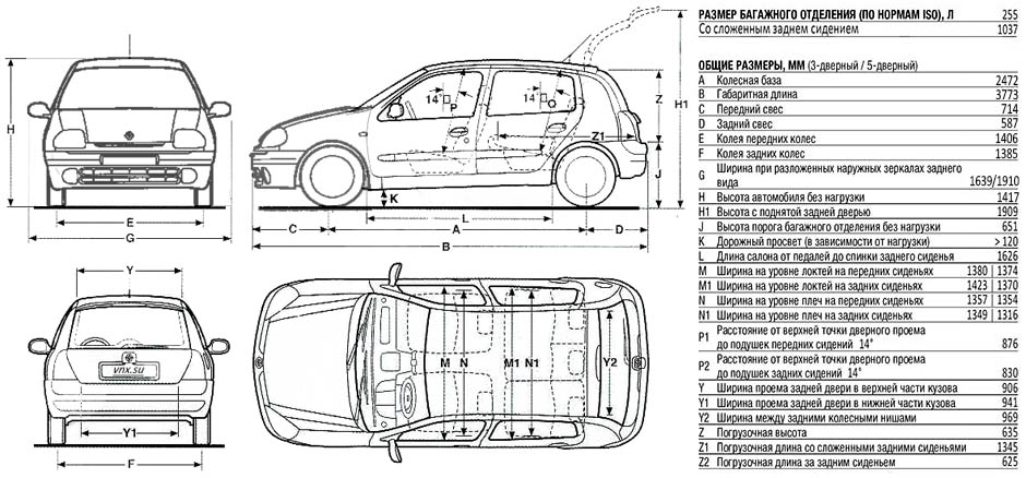 Scenic 2 Dimensions. the vector drawing renault scenic