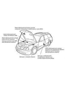 Subaru Руководства по ремонту и эксплуатации