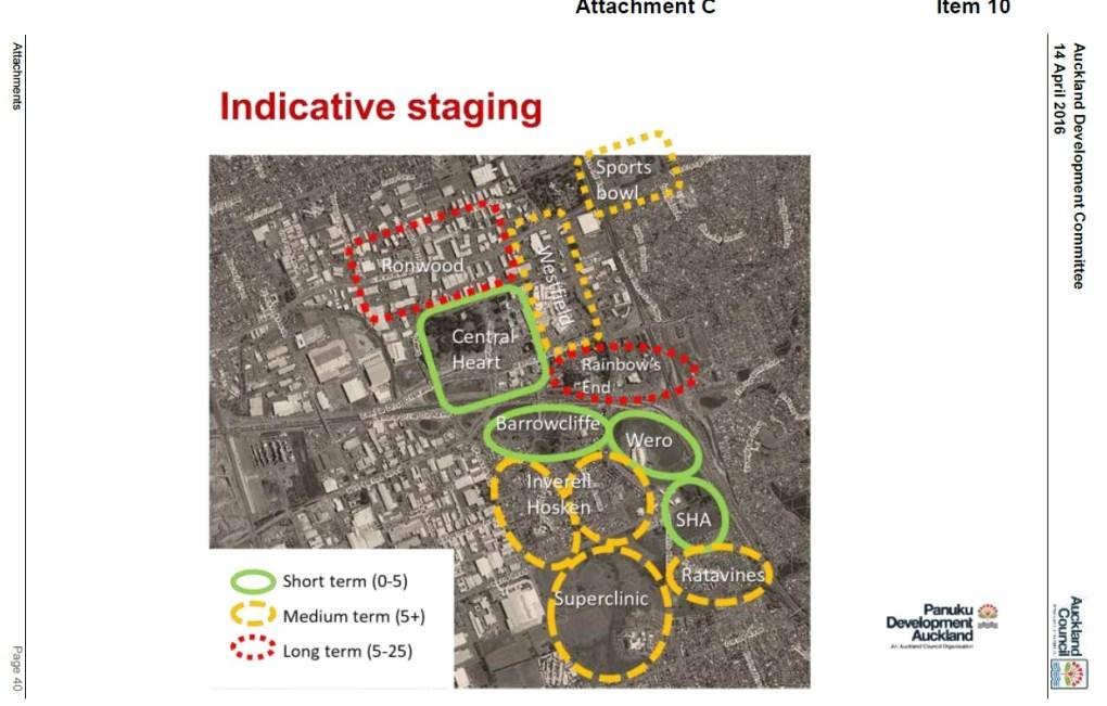 Manukau Indicitive staging Source: Panuku Development Auckland