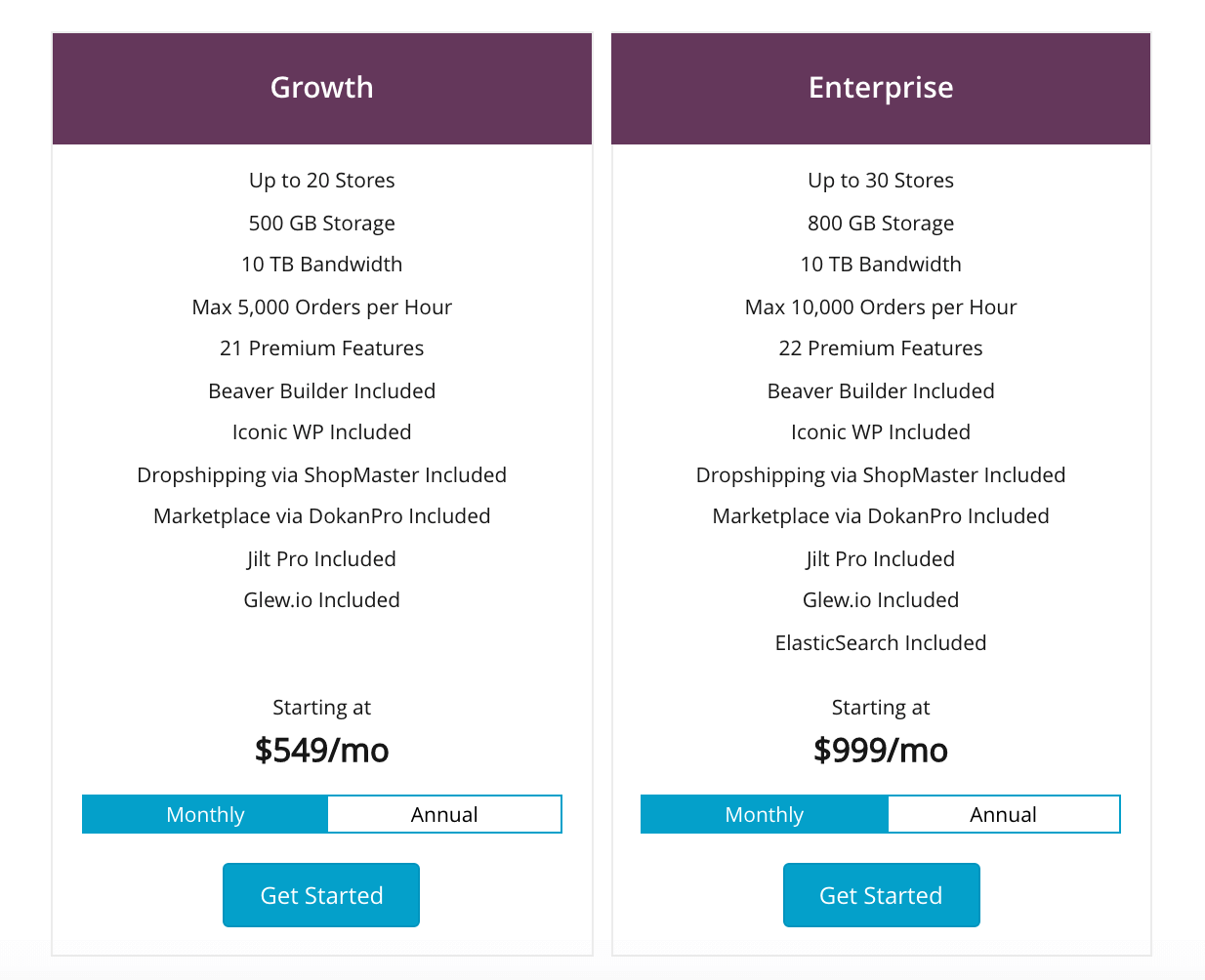 Enterprise-level Woocommerce hosting