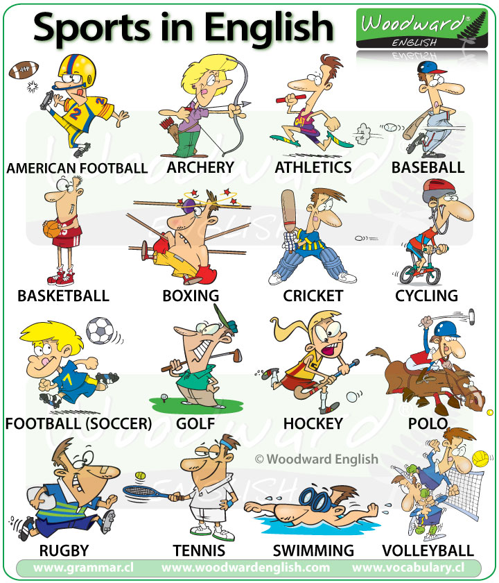 Sports English Vocabulary  Play, Do Or Go + Sport  Vocabulario En Inglés De Deportes